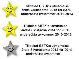 guld-o-silver 400px